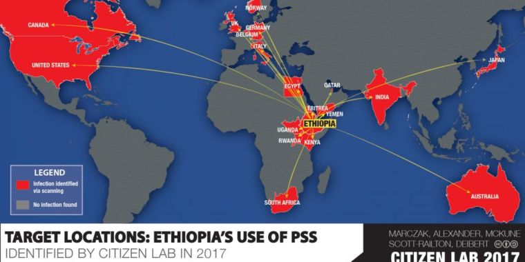 Exposed: Ethiopia's nefarious, comically bungled spyware campaign