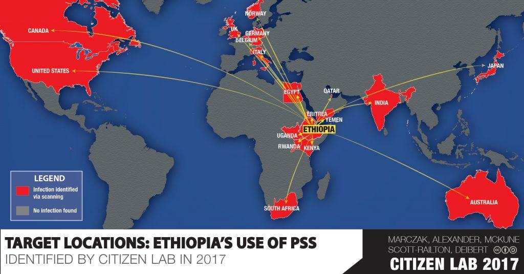 Exposed: Ethiopia's nefarious, comically bungled spyware ...