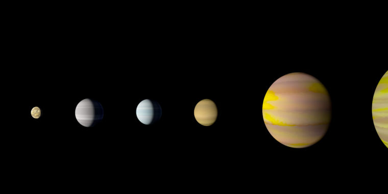 Kepler-90