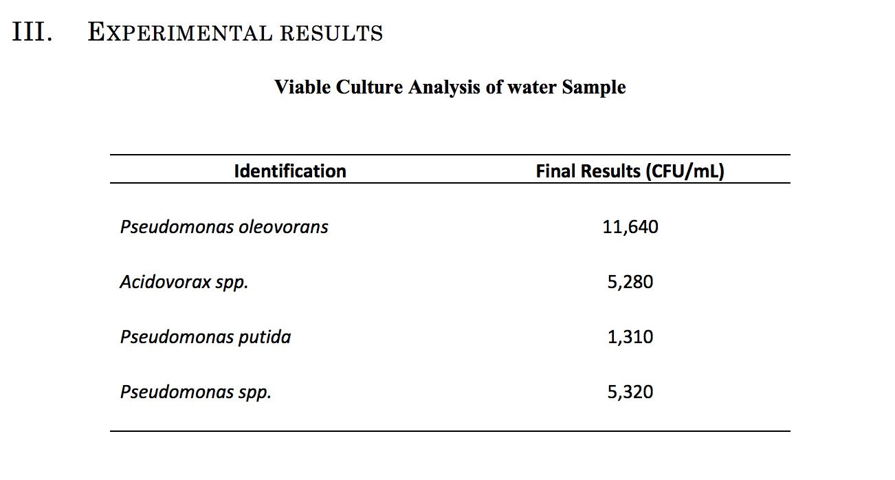 Results of third-party microbial testing of Live Water's water.