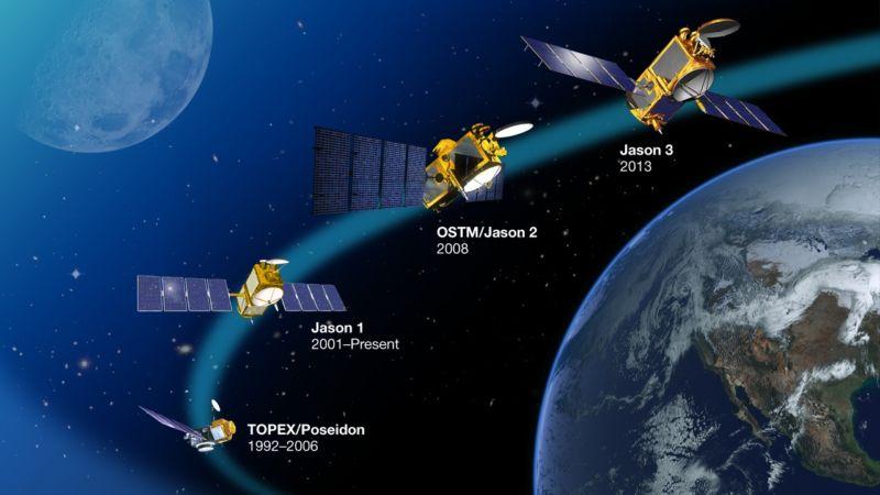 A family of sea-level-measuring satellites.