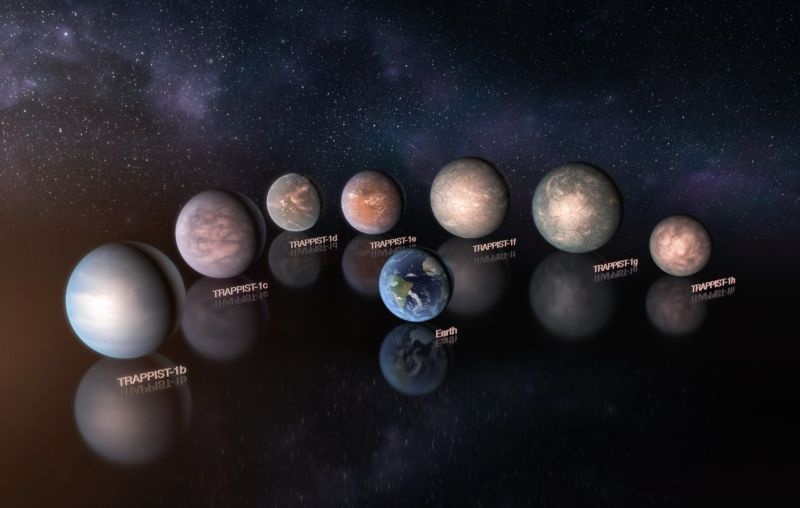 TRAPPIST-1 worlds likely terrestrial and water-rich