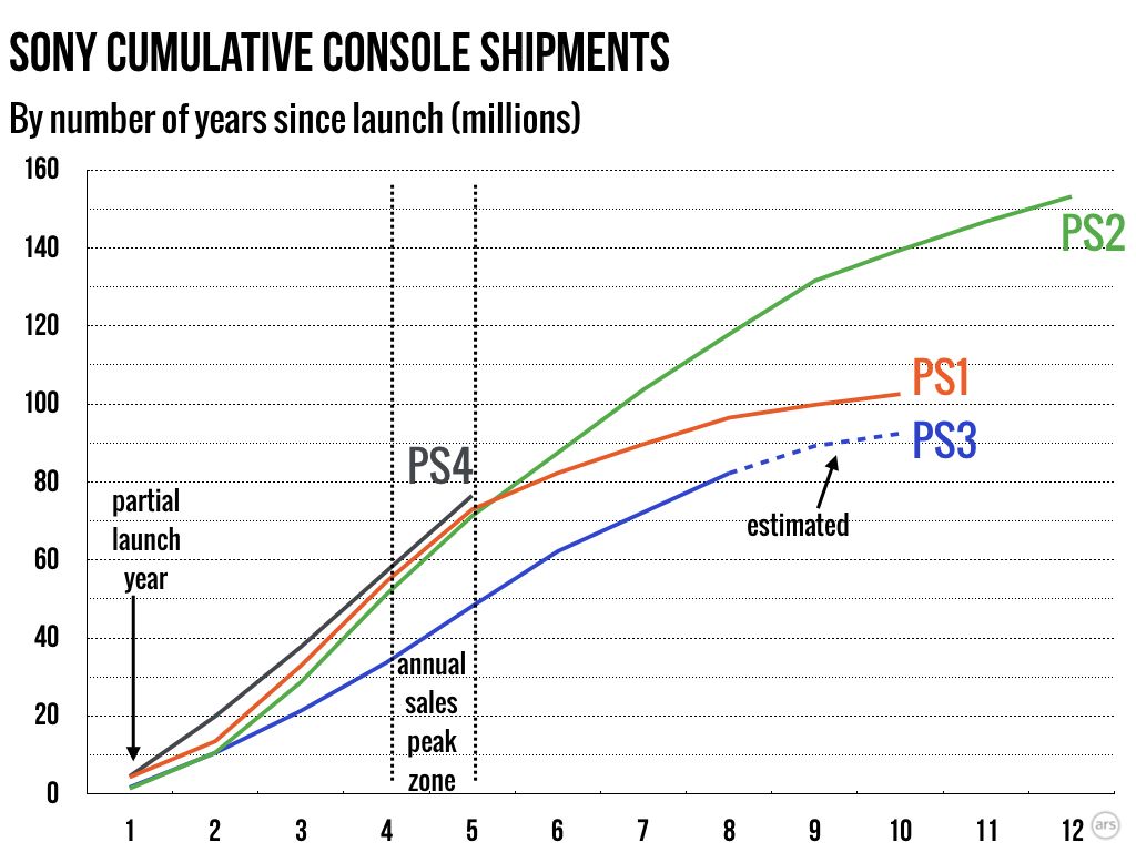 ps4peak.003.jpeg