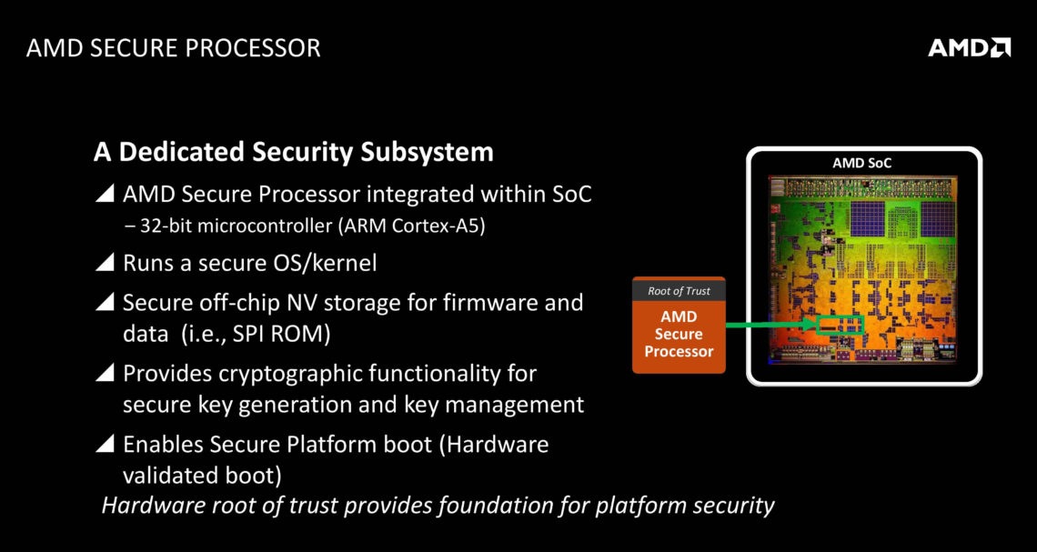 A basic overview of AMD's Zen architecture describing the Secure Processor.