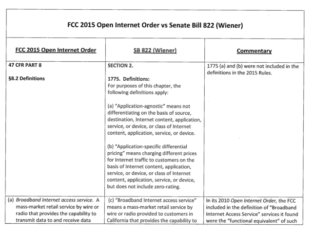 "The first page of AT&T's bill analysis. Read the rest <a href=""https://cdn.arstechnica.net/wp-content/uploads/2018/04/ATT-2015-FCC-822-side-by-side.pdf"">here</a>."