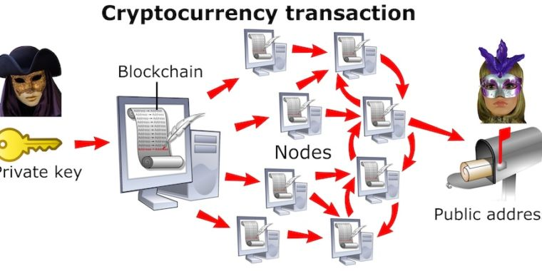 cryptocurrencies stolen from blockchain even if in a hard wallet
