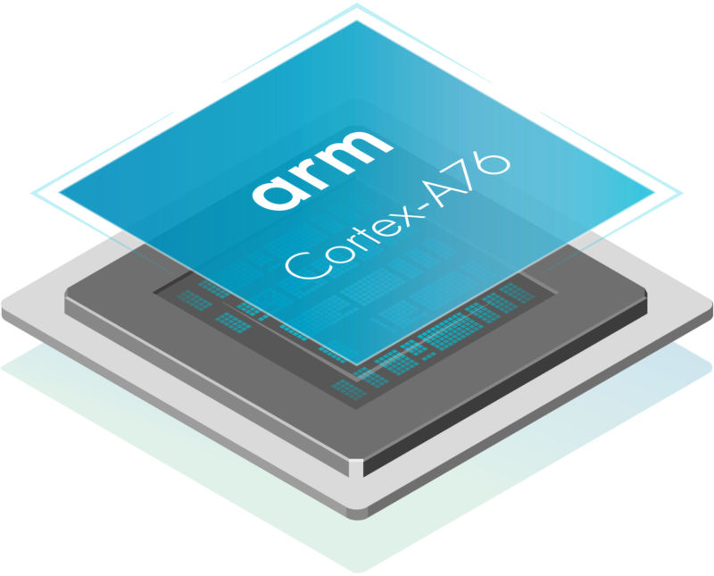 ARM promises laptop-level performance in 2019 | Ars Technica