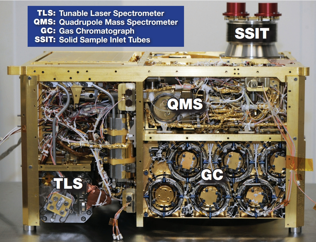Overview of the Sample Analysis at Mars instrument on the Curiosity rover.