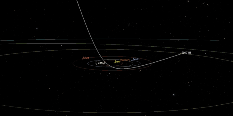 'Oumuamua was Fairly Small, Further Suggesting a Natural Origin
