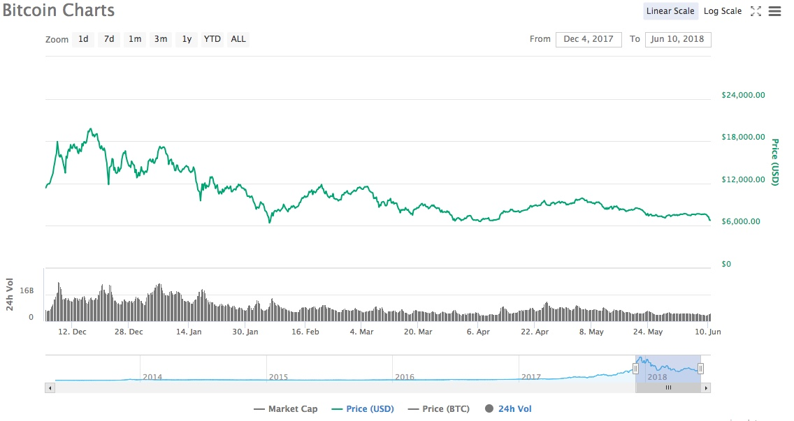 high utility mining bitcoins