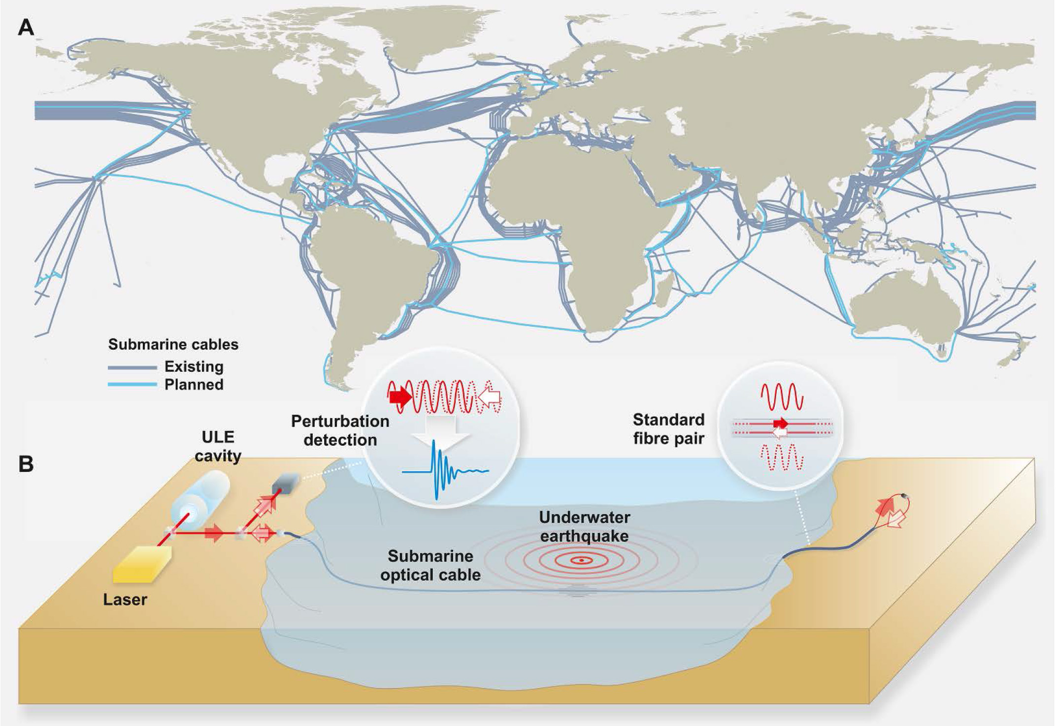 Here's the network of seafloor cables that could be used to detect earthquakes.