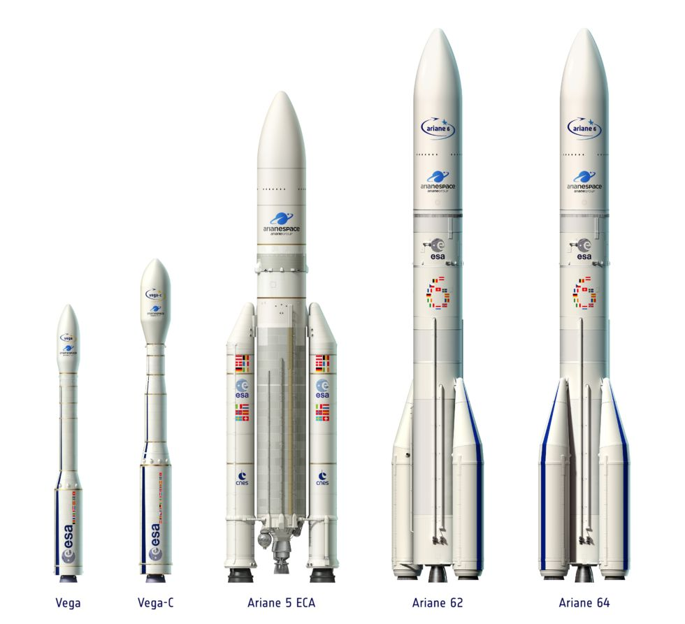 Fleet of European-made rockets today (Vega and Ariane 5) and in the early 2020s (Vega-C, Ariane 62, Ariane 64).