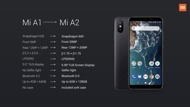Meet the Xiaomi Mi A2—even low-end phones are now losing the