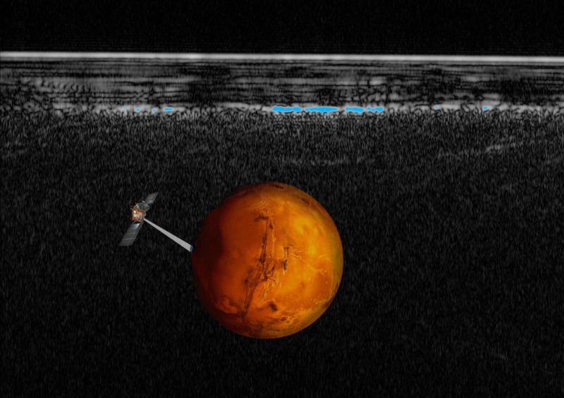 Image of radar mapping data superimposed on a picture of the red planet and Mars Express spacecraft.