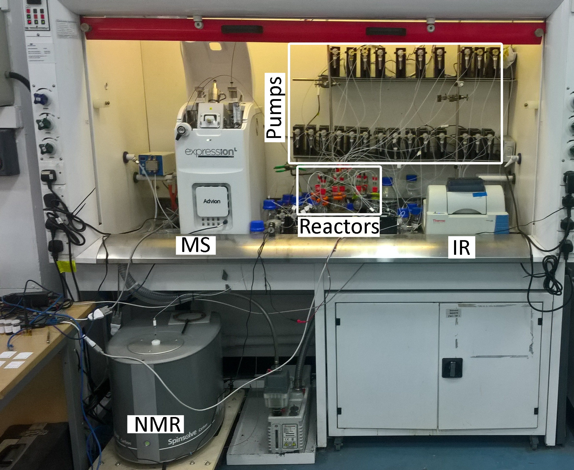 The robot in question. MS = Mass Spectrometer; IR = Infrared Spectrometer.