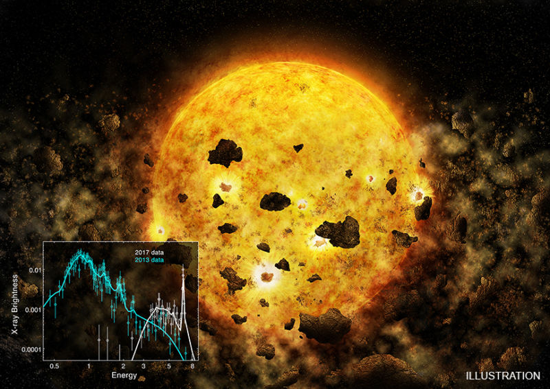 An artist's conception of the star bathed in debris, along with an image of the surge in X-rays (inset).