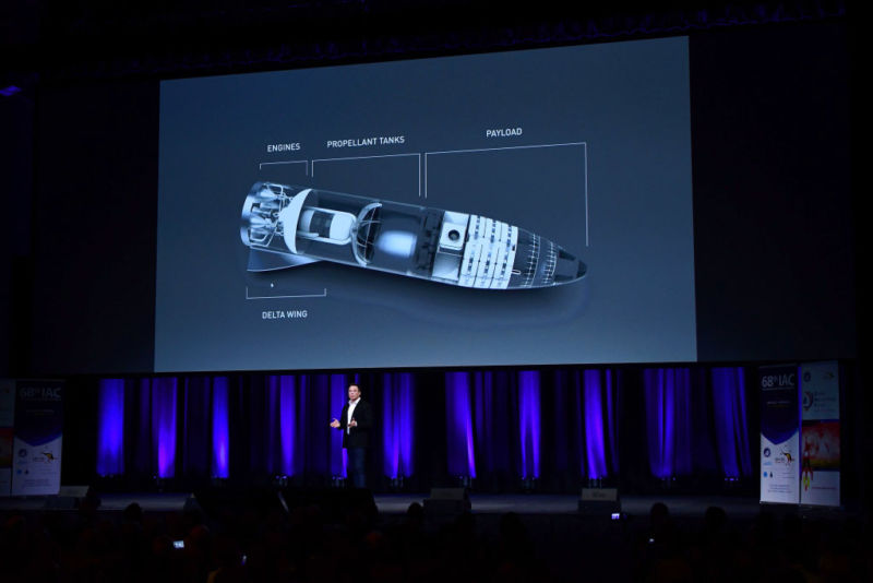 Elon Musk speaks at the International Astronautical Congress on September 29, 2017 in Adelaide, Australia. Behind him is a rendering of the Big Falcon Spaceship that could transport people to Mars.