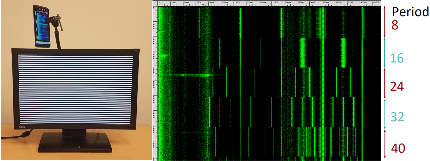 "Examples of audio traces captured using a microphone close to an LCD display with varying ""zebra stripe"" patterns on-screen."
