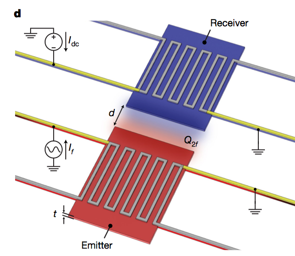 Edge on cooling from nanostructure beats physical limit