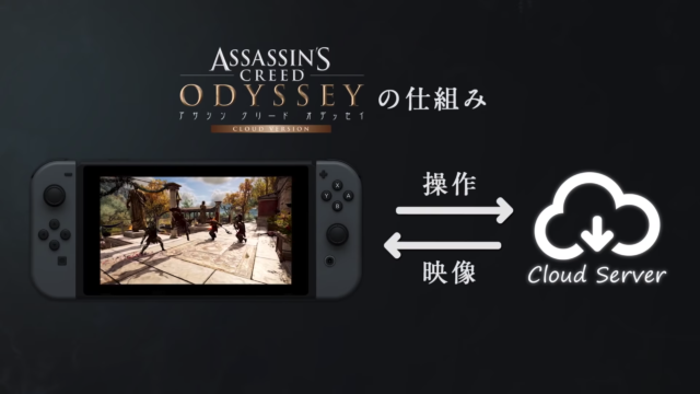 <em>Assassin's Creed</em> on Switch? Yes... if you're in Japan and connect to that territory's cloud service.