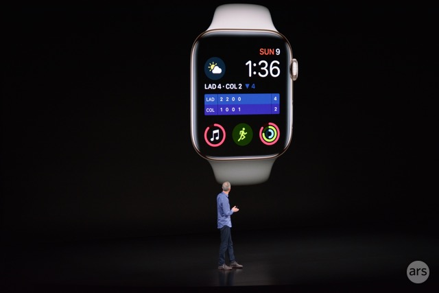 The Apple Watch Series 4 sports a more than 30-percent larger display than the Series 3.