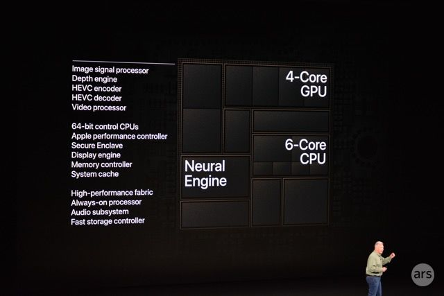 Apple's Neural Engine from the presentation stage.