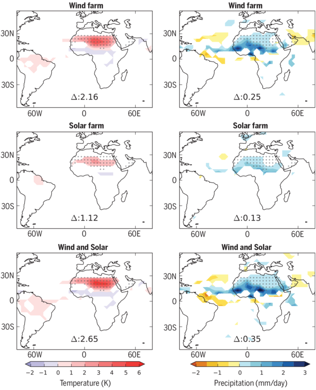 Results of the model experiments. The number at bottom middle of each map is the average change across the Sahara and Sahel region: temperature in kelvins/degrees C and precipitation in millimeters per day.