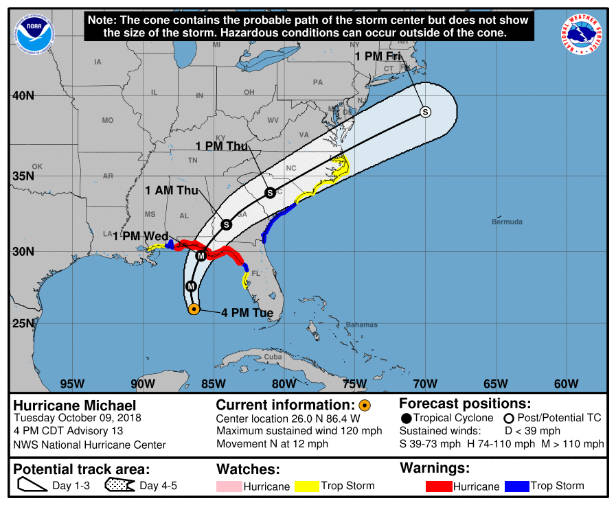 5pm ET Tuesday forecast track for Hurricane Michael.