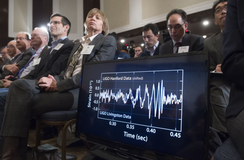 LIGO's February 11, 2016, press conference in Washington, DC, where they announced the first direct detection of gravitational waves.