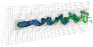 AMR simulation of flow past a sphere.