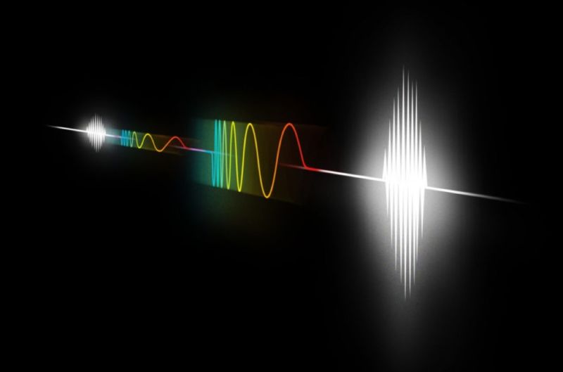 Artist's depiction of the wavelengths of light in a laser beam.