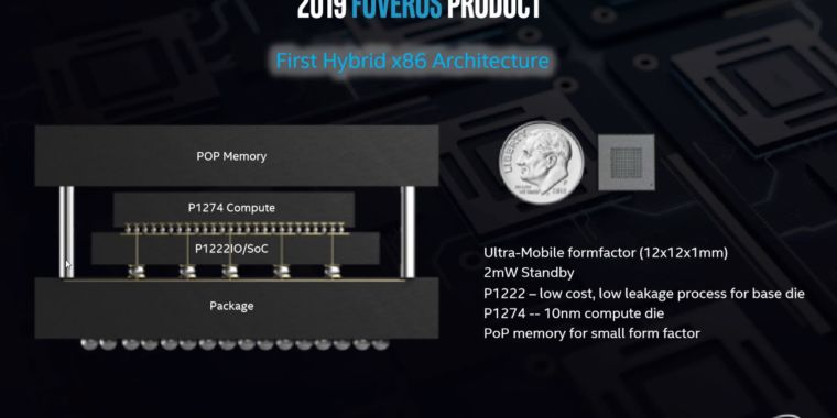Foveros product 760x380