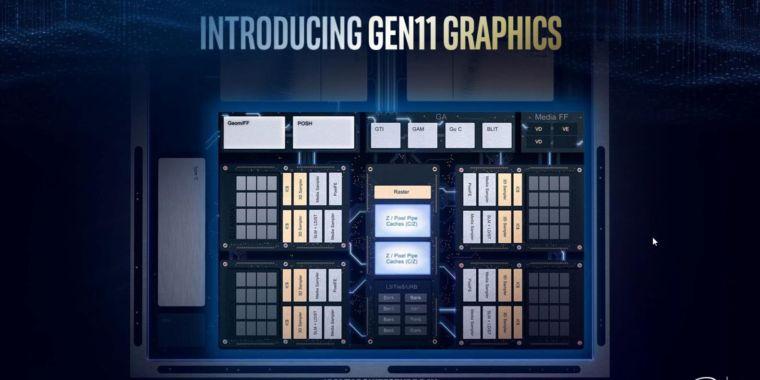 Gen11 graphics 760x380