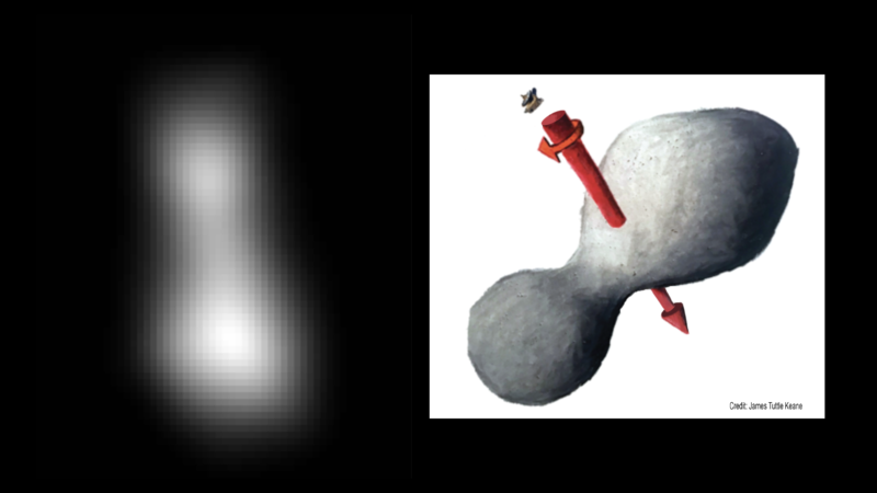 Image of a blurry bowling pin shape, as well as a drawing of its possible axis of rotation.