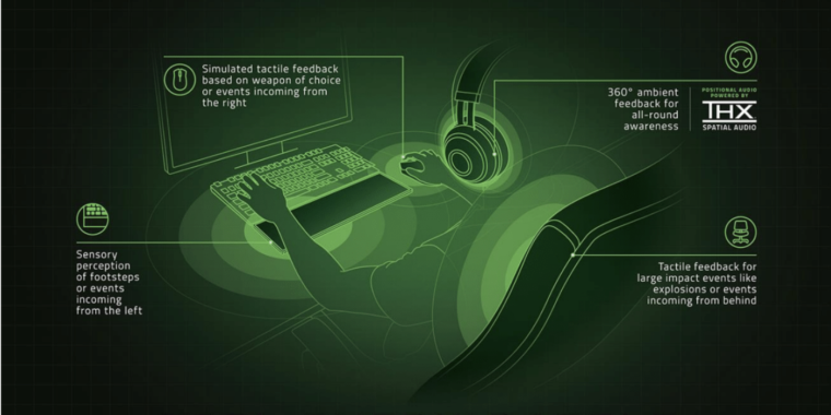 QnA VBage Razer announces a gaming monitor, haptic feedback PC gaming peripherals