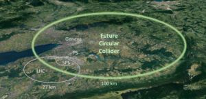 Plans for the Future Circular Collider.