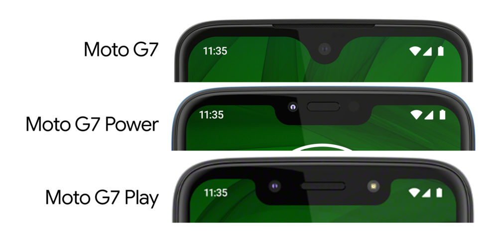 As the price goes up, the notch width goes down. (Not to scale.)