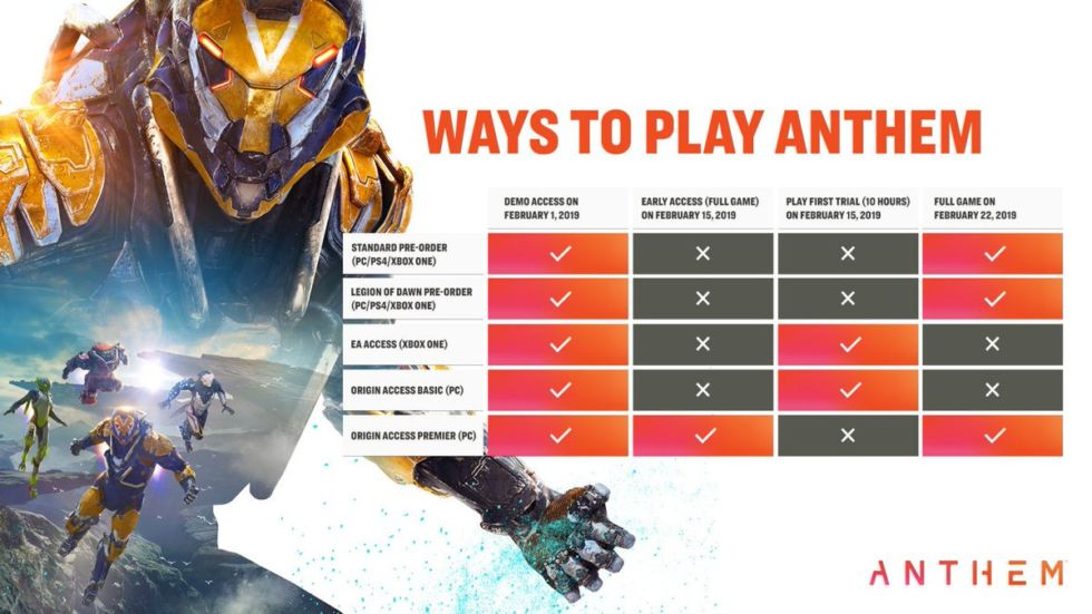 Anthem review: BioWare's sky-high gaming ambition crashes back to