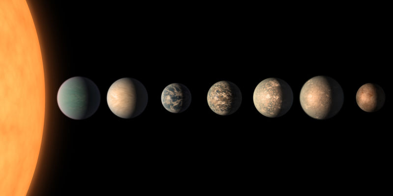 Should we expect all the planets of an exosolar system to have similar levels of water?