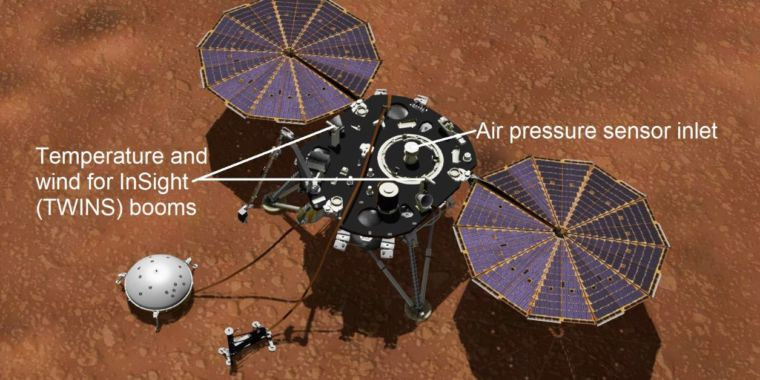 With the best air pressure sensor ever on Mars, scientists find a mystery