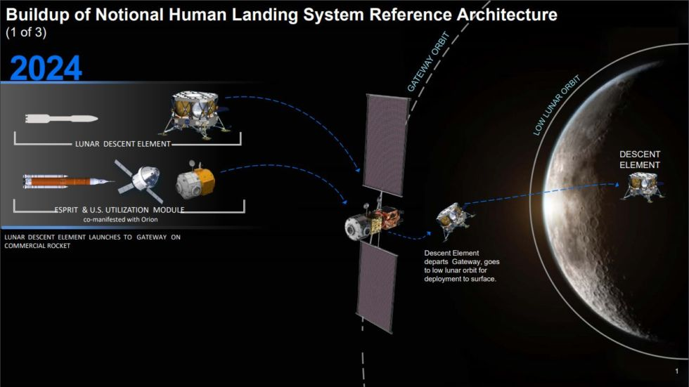 NASA has taken a significant step toward human landings on the Moon