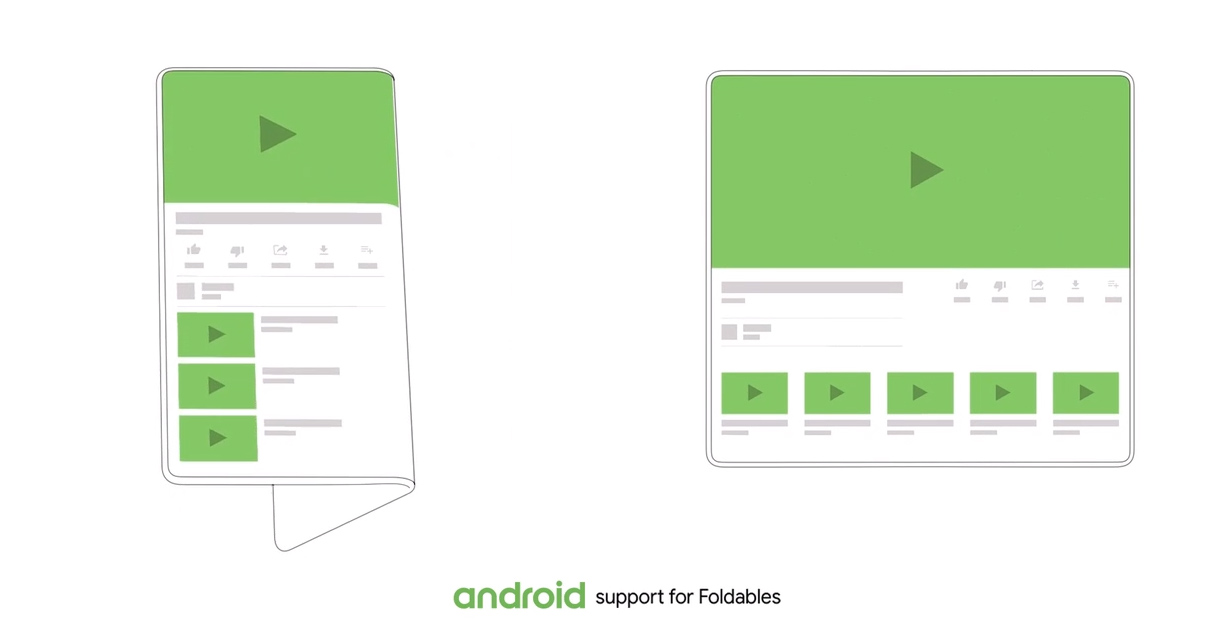 Android Q can resize an app or switch screens, all without losing your state.