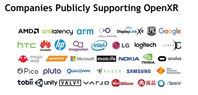 The list of companies supporting OpenXR is like a who's who of the VR/AR space.