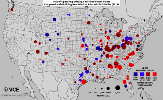 74% of US coal plants threatened by renewables, but