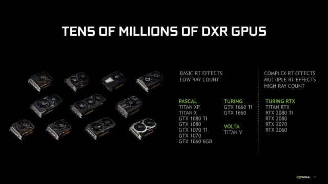 The GTX 1060 6GB and later should support DXR with the next Nvidia driver update.