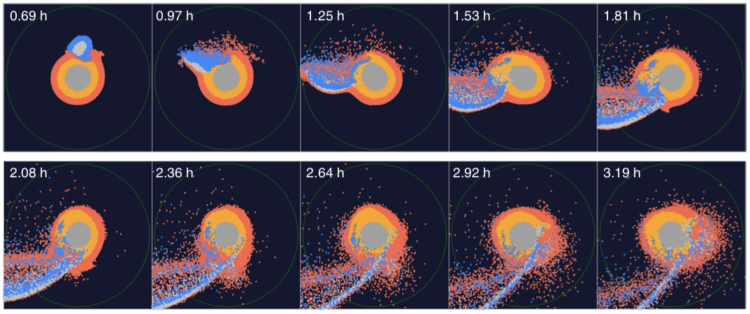 The time course of a typical giant impact from this modeling effort.