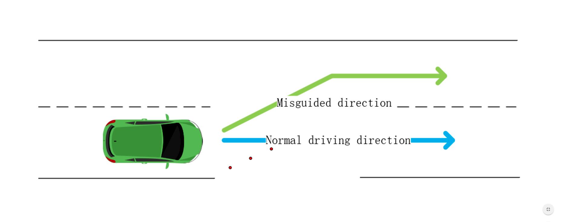 Researchers trick Tesla Autopilot into steering into