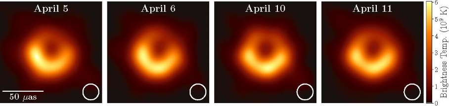 The environment near the black hole appears to change on very short time scales, though we're not sure about the significance of this. White circles reflect the resolving power of the Event Horizon Telescope.