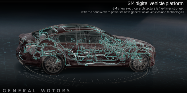 """General Motors designs a new """"brain and nervous system"""" for its vehicles"""