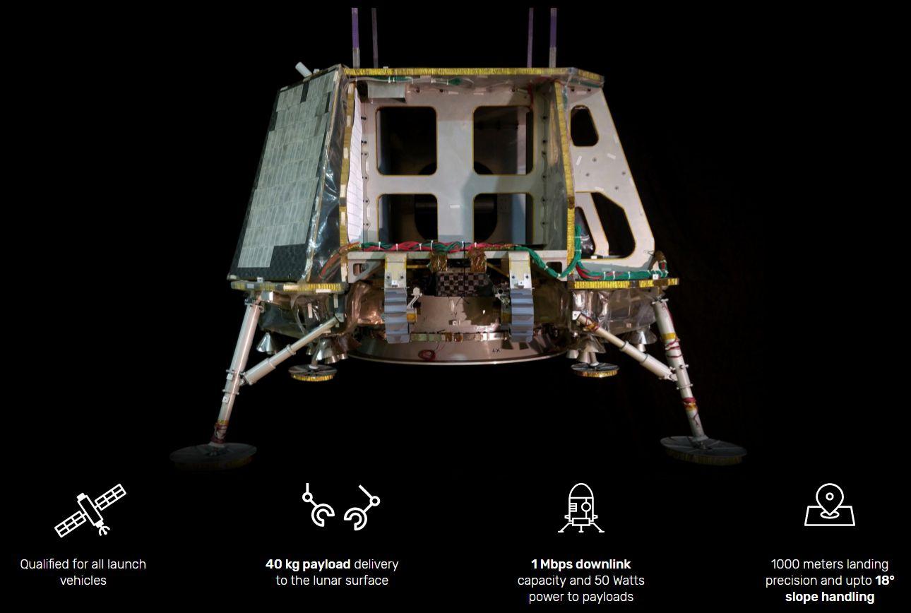 [Artemis] Contrats pour acheminer des CU sur la Lune (CLPS) Orbit-beyond